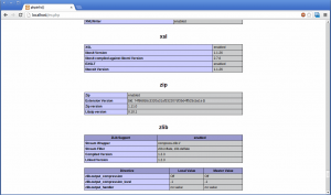 PHP - включить поддержку ZIP на XAMPP