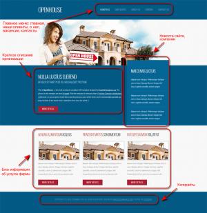 Структура макета главной страницы сайта-визитки на MODX Evolution